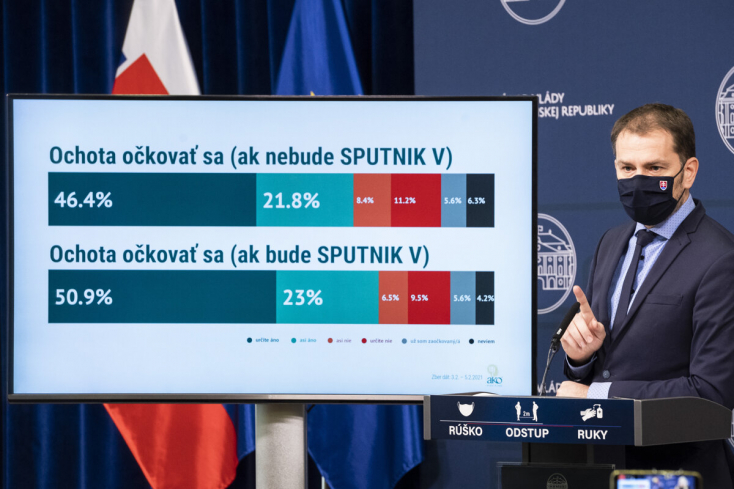 I. Matovič chce, aby sa vakcínou Sputnik V očkovali aj ľudia starší ako60 rokov